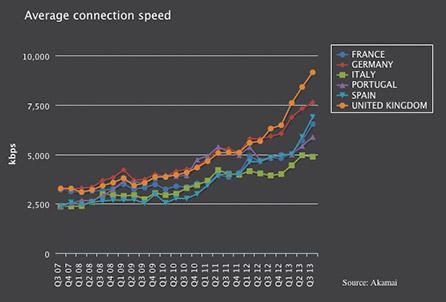 Bandwidth-Euro2013