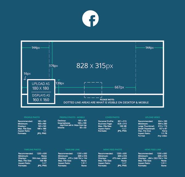 Dimensiones-Redes-Sociales