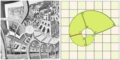 Galeria de Grabados y sus fórmulas matemáticas ocultas