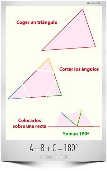 Triangulos180Grados