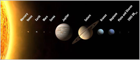 12 planetas, © 2006 UAI