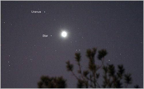 Urano y Venus por Bob King