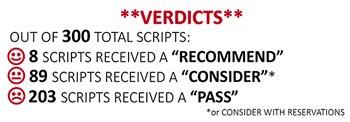300-guiones-analizados.jpg