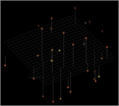 32 estrellas cercanas al Sol
