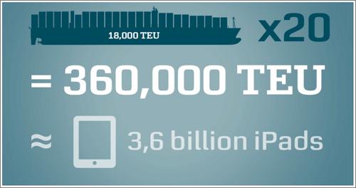 36-Billion-Ipads