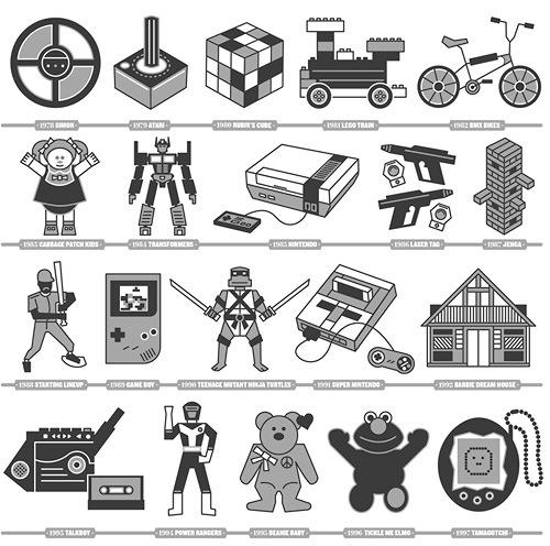 50 juguetes míticos desde 1963 en un gráfico