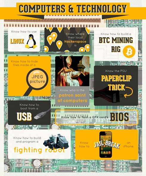 50-Things-A-Geek-Should-Know-Infographic 5203Bf8C5D075-640X5845