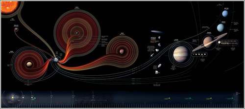 50 Years of Space Exploration (C) National Geographic