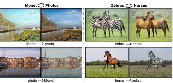 Software que convierte pinturas en fotografías, caballos en cebras y veranos en inviernos