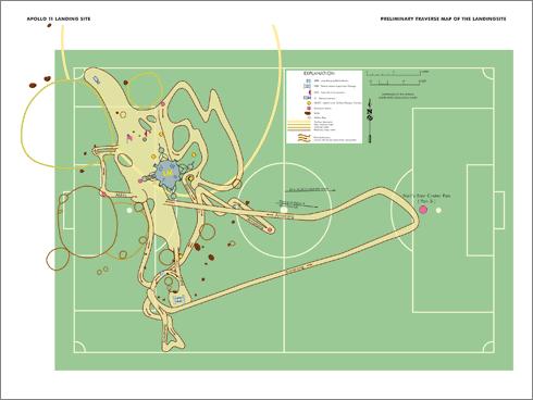 A11Vsfootball