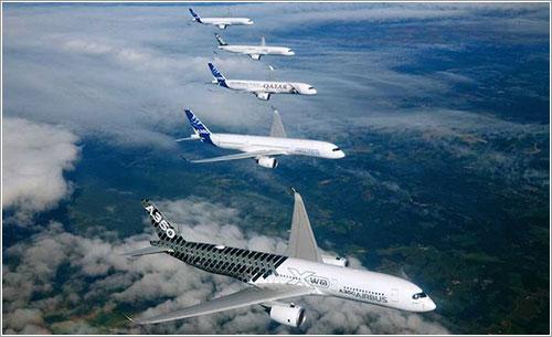 Formación de A350