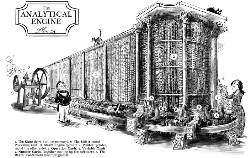 Ada, Babbage y la máquina analítica