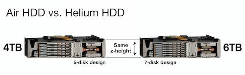 AirHDD_vs_HeliumHDD.jpg
