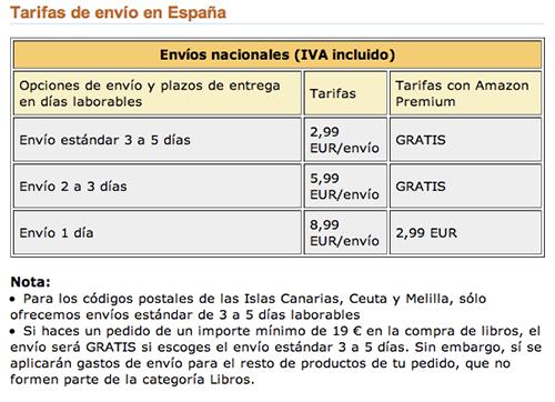 Tarifas de envío a España