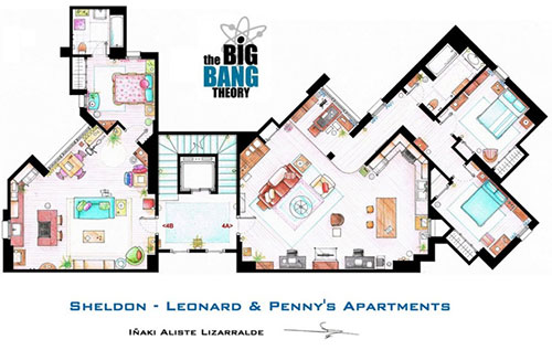 Los apartamentos de The Big Bang Theory
