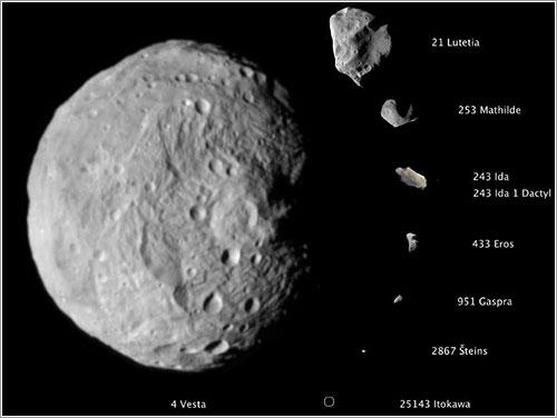 Asteroides visitados