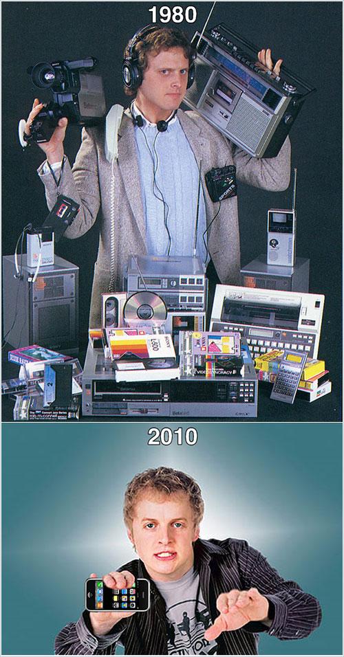 1980 vs 2010