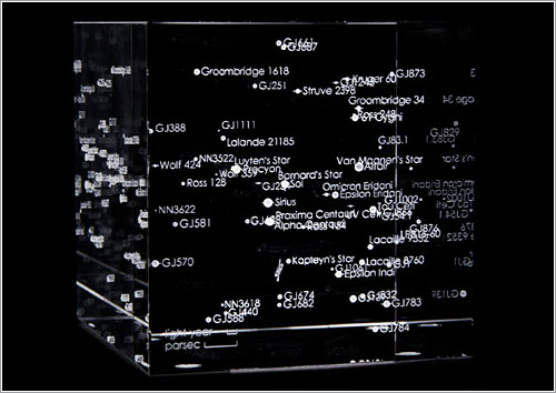 Batsehba Sculpture starmap