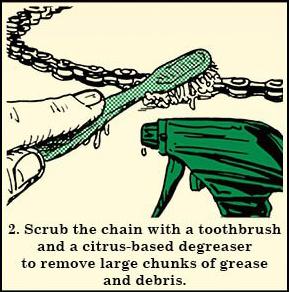 Cómo limpiar y engrasar la cadena de la bici: guía rápida ilustrada