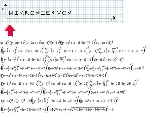 Calculadora gráfica inversa por San Alexander
