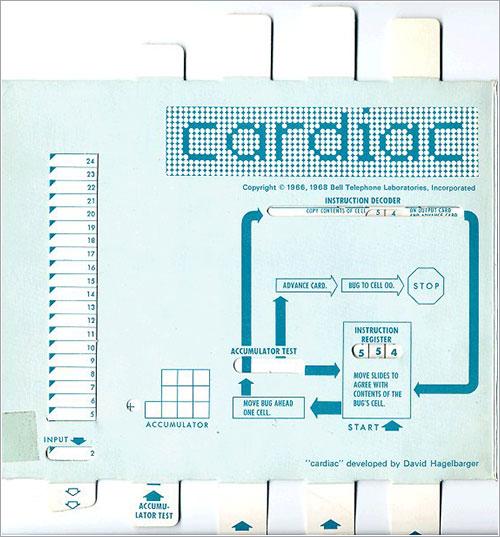 Cardiac - CPU