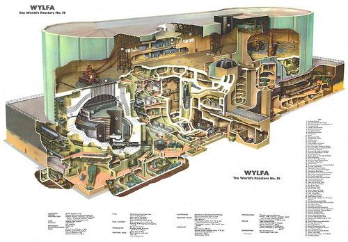 Central nuclear de Wylfa