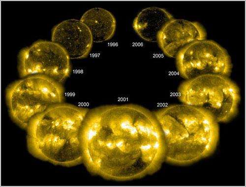 Ciclo solar 23