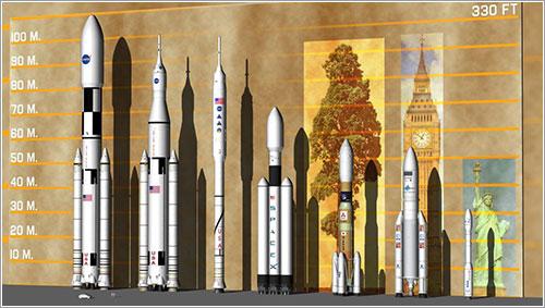 Los cohetes 3D de Veiderdar