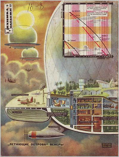 Colonia flotante en Venus