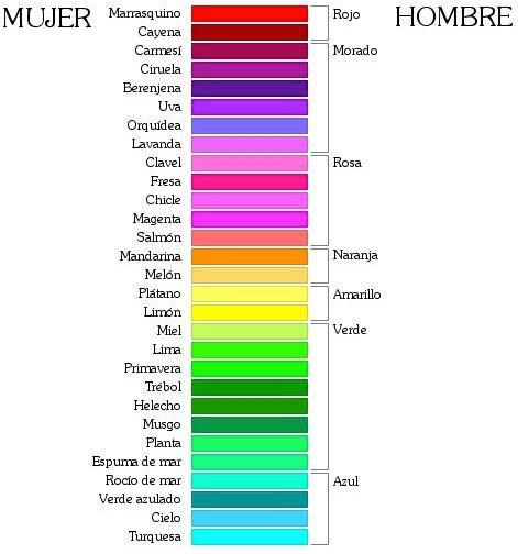 Colores, hombres, y mujeres