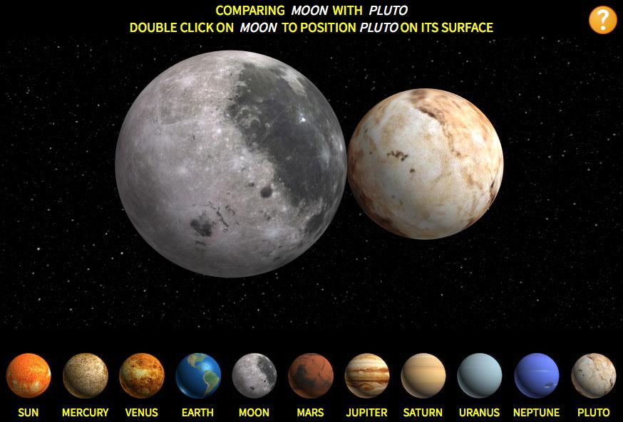 Comparando el tamaño de los planetas del sistema solar, Plutón, la Luna, y el Sol