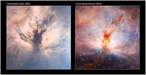 Comparación telescopio VISTA - ESO/J. Emerson/VISTA and Digitized Sky Survey 2. Acknowledgment: Davide De Martin