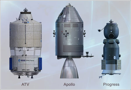 ATV vs Apollo vs Progress - NASA