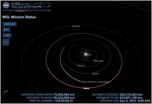 Trayectoria de Curiosity en tiempo real - NASA