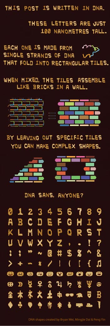 Dna-Letters