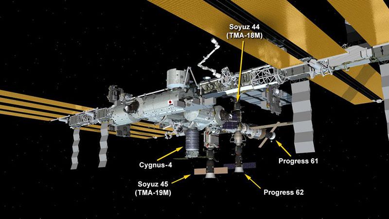 Configuración de la Estación Espacial Internacional tras la llegada de la Progress MS-01