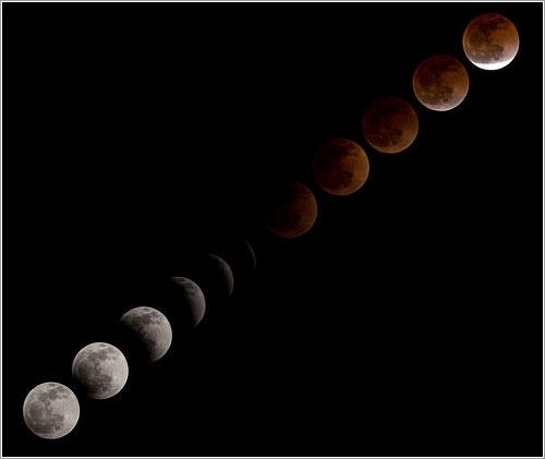 Fases el eclipse