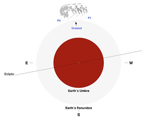 Eclipse de Luna de mayo de 2014