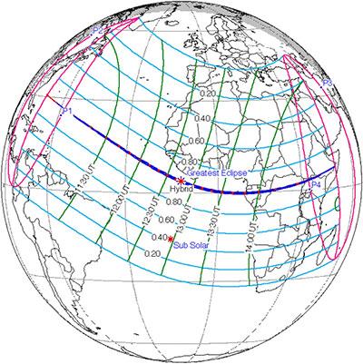 Trayectoria del eclipse