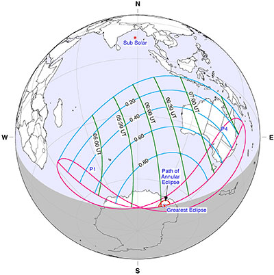 Visibilidad del eclipse