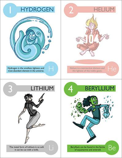 Elements por Kaycie D.