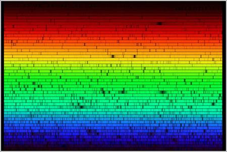 Espectro de absorción solar © Nigel Sharp (NSF), FTS, NSO, KPNO, AURA, NSF
