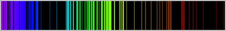 Espectro de emisión del Hierro