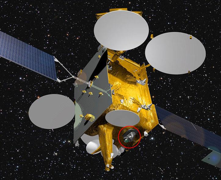 Ubicación del terminal EDRS en el Eutelsat 9B