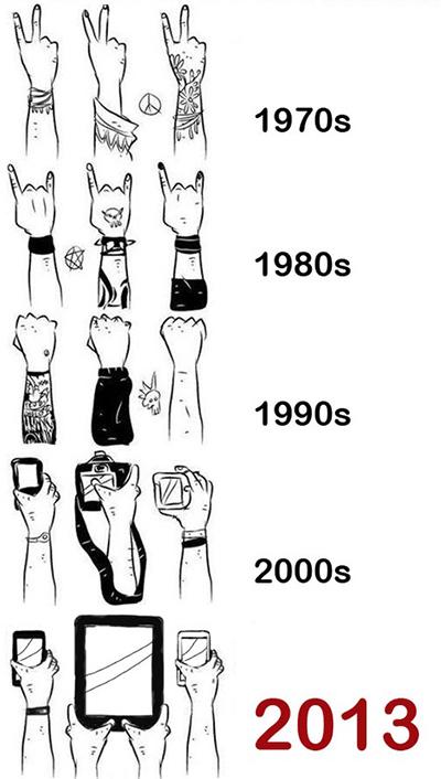 Evolución del público en los conciertos de rock