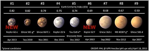 Exoplanetas y ESI