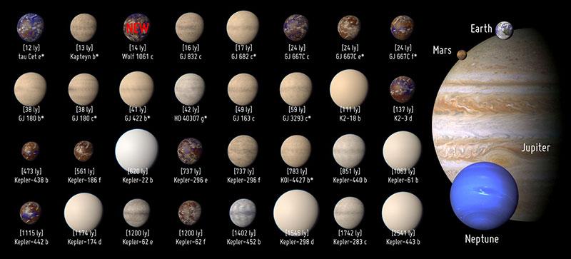Exoplanetas habitables a marzo de 2016