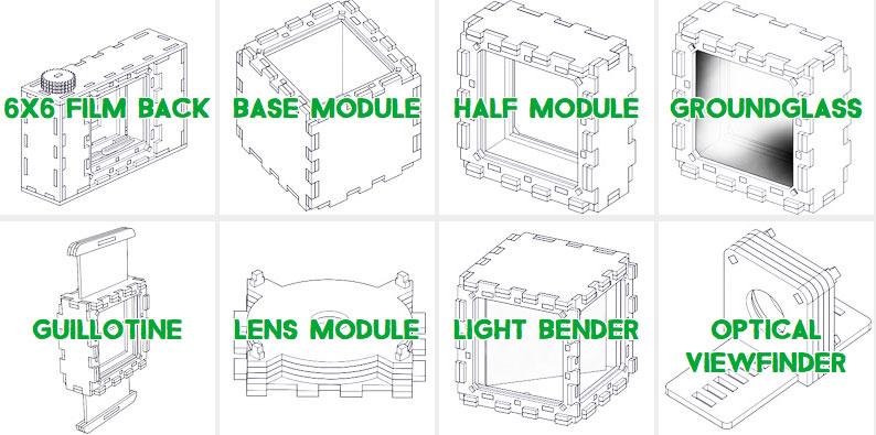 Algunos de los módulos de The Focal Camera