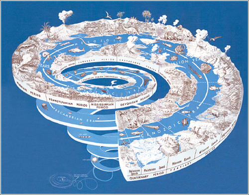 The Geologic Time Spiral - Designed by Joseph Graham, William Newman, and John Stacy / USGS