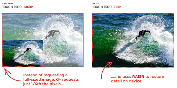 Google RAISR info width 1000